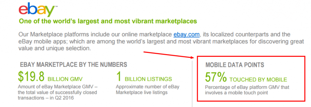 ebay mobile friendly listings increase ebay sales