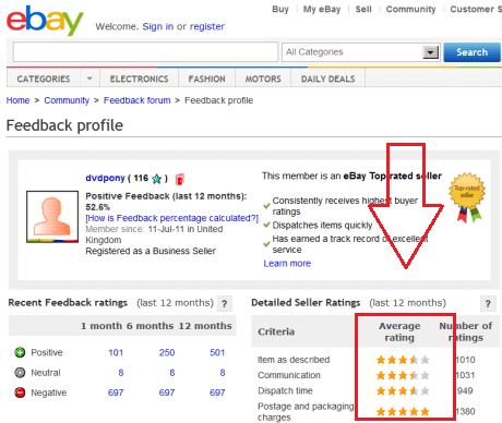 Everything We did to Increase Our eBay Feedback and win more sales
