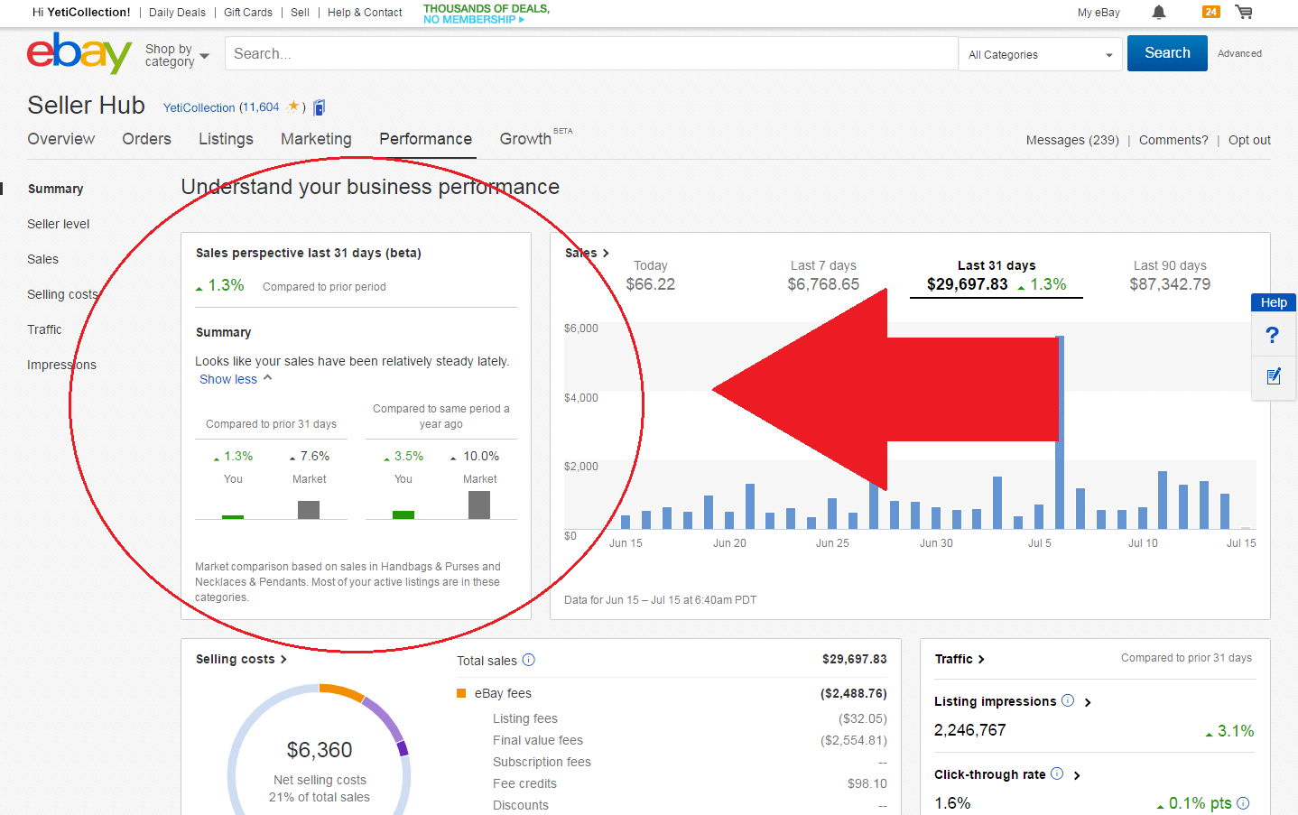 How We Used Ebay Analytics To Take Our Business To The Next Level