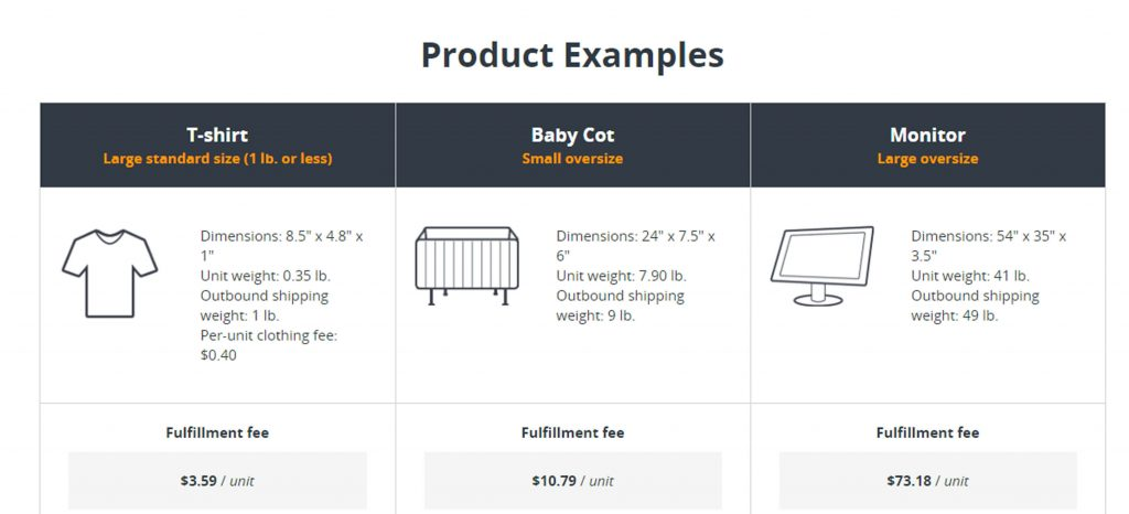 fba fees examples