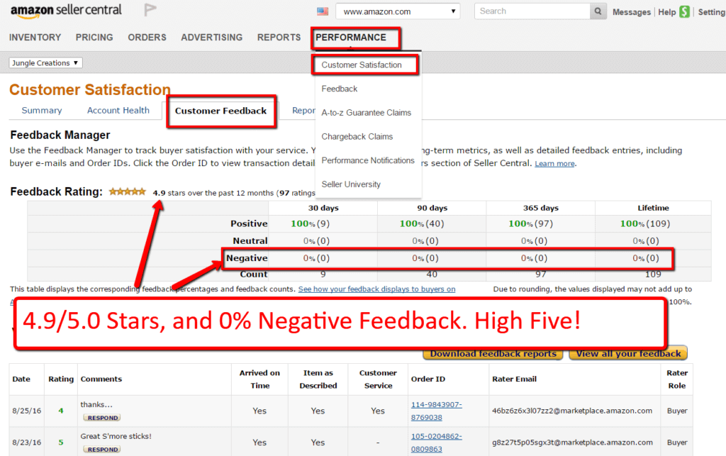 amazon seller feedback dashboard