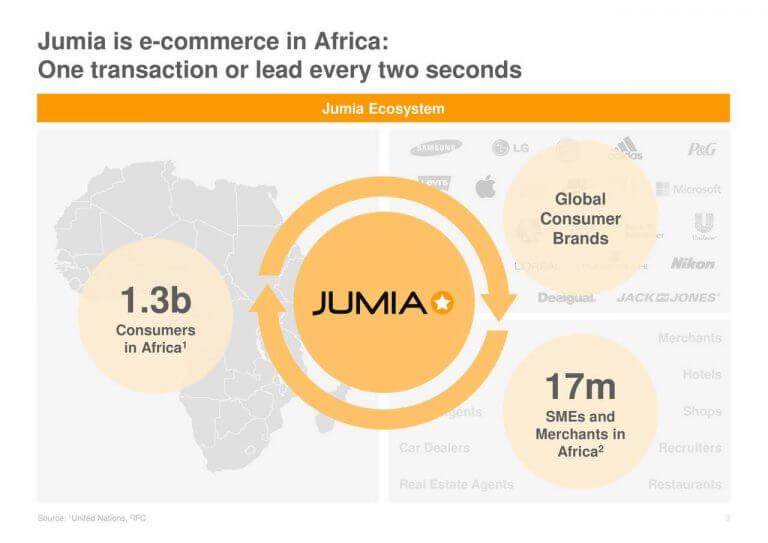 jumla online marketplace